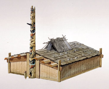 Architectural History of Indigenous Peoples in Canada