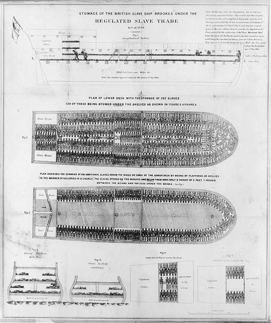 British Slave Ship Brookes