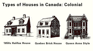 House styles in canada