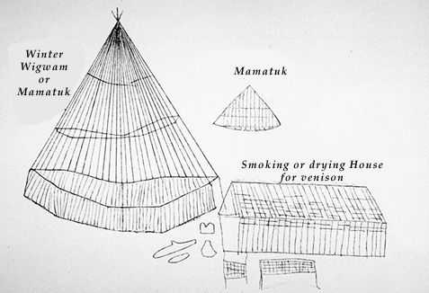 The Mamateek and Smokehouse