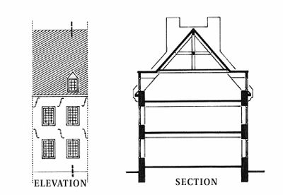 Architectural History: 1759-1867