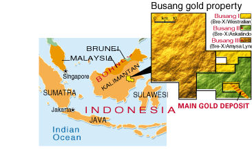 Busang Gold Property