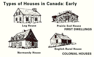 Style of houses in canada