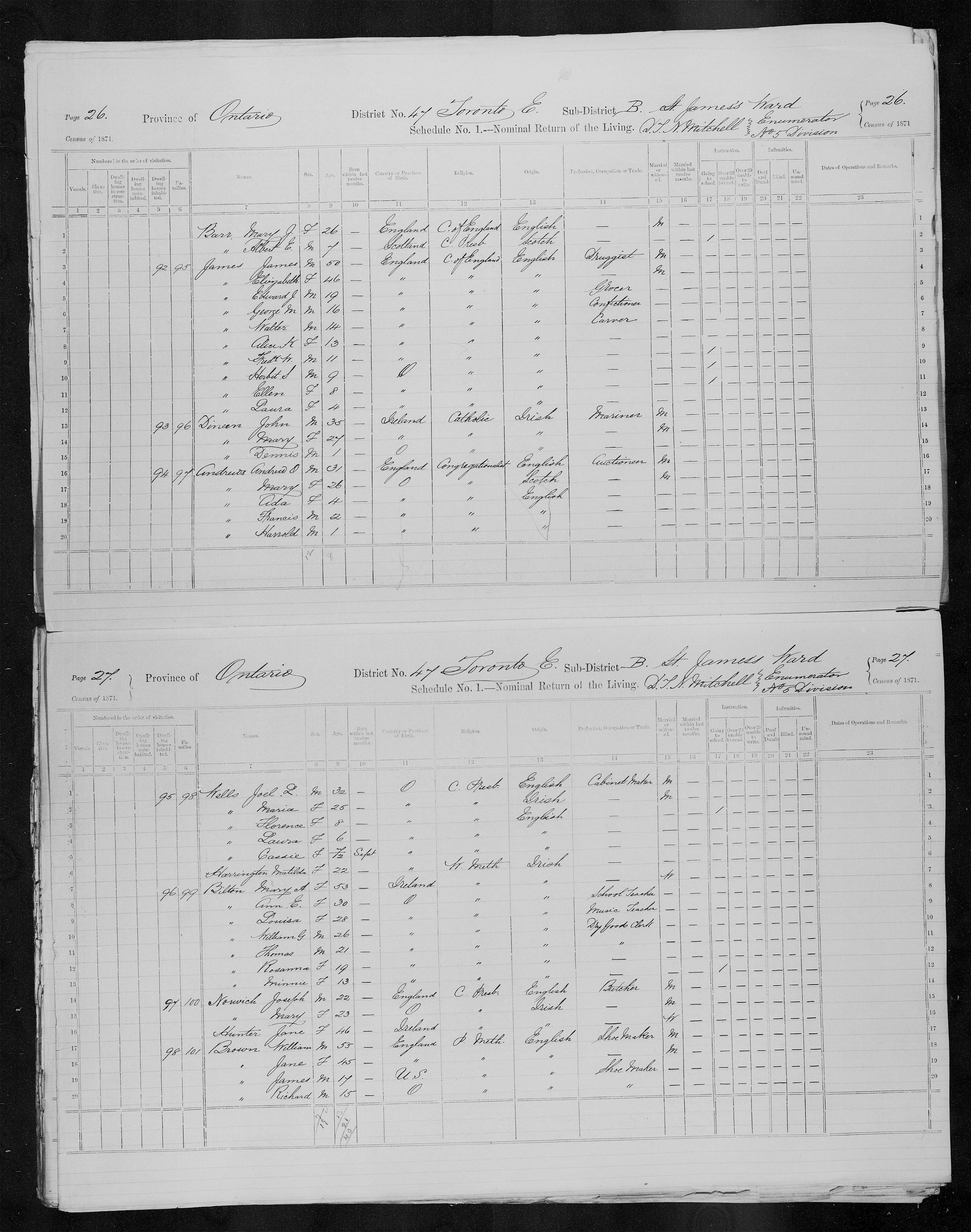 Census of 1871 (English)