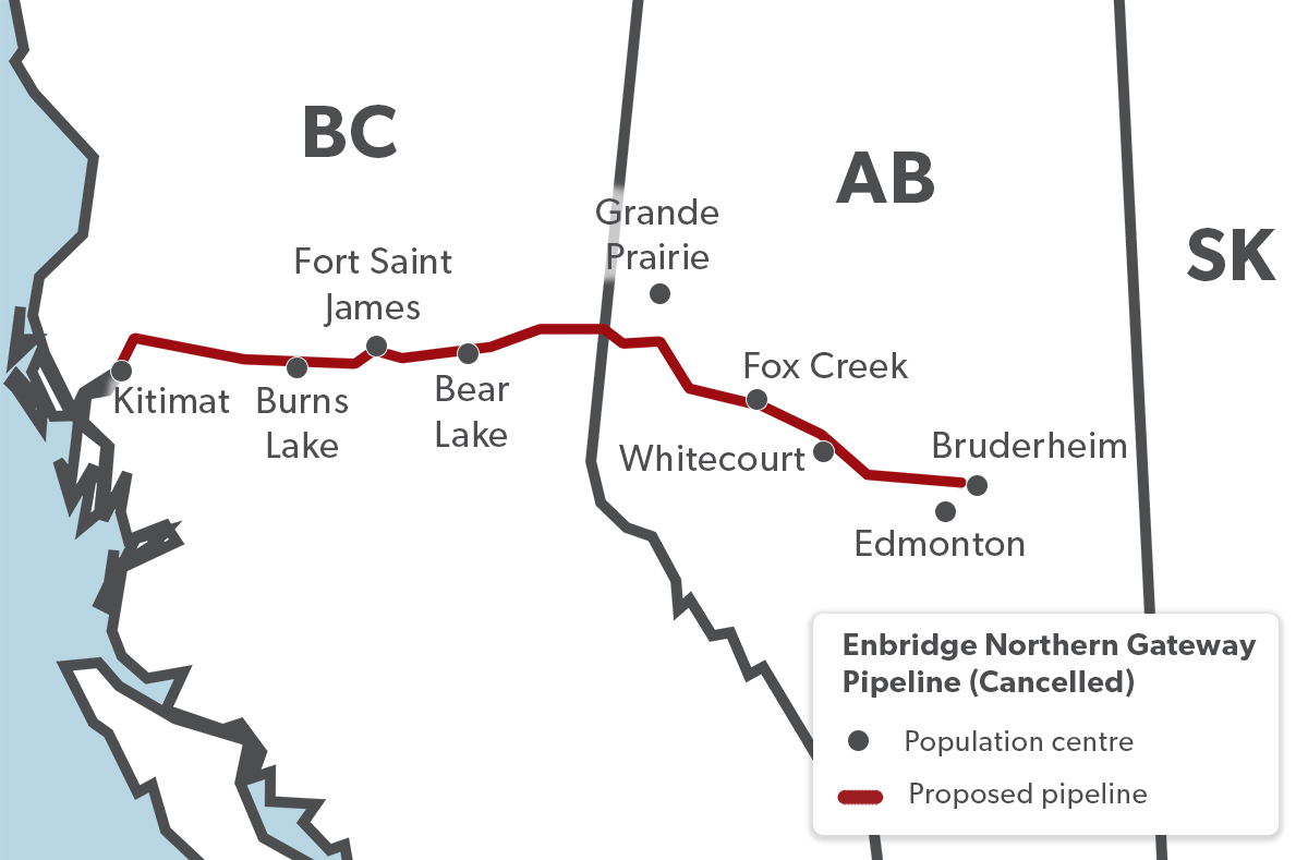Projet de pipeline Northern Gateway
