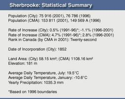 Sherbrooke Summary Table