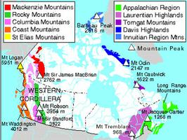 Mountain Ranges of Canada