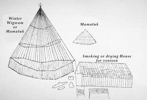 Beothuk Winter and Summer Wigwam