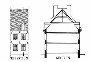 Elevation of Typical House, New France