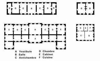 Style of Habitation, New France